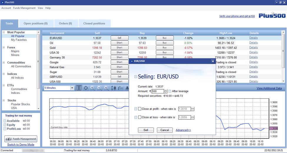 piattaforme trading estere