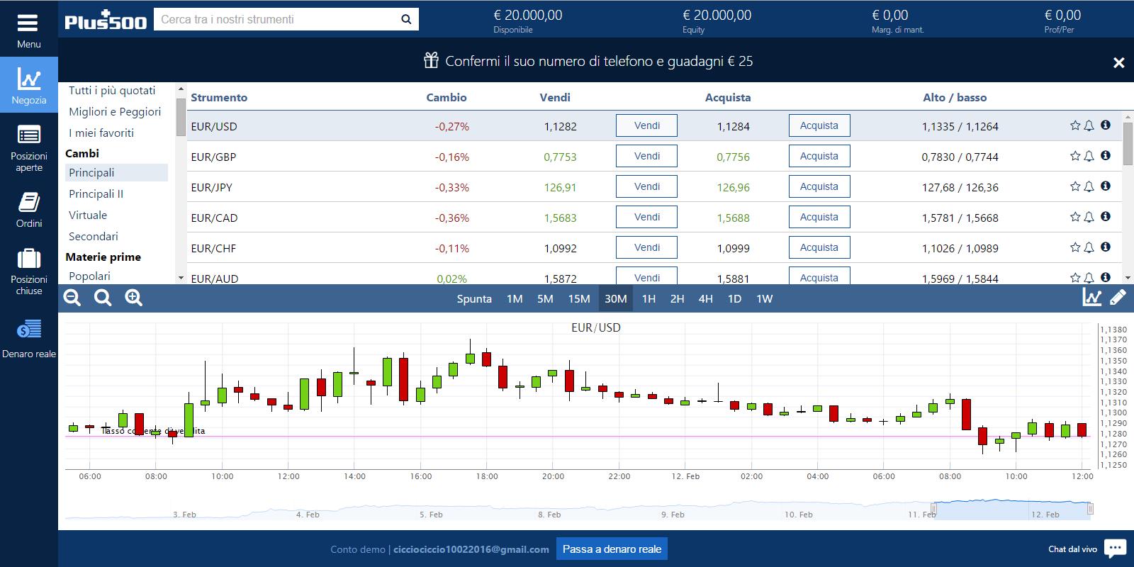 Trading plus 500 ci sono le opzioni binarie