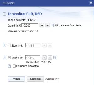 Un esempio di trading sul Forex