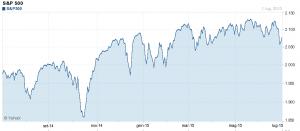 indice di borsa Standard & Poor's 500
