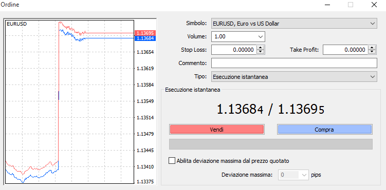 MetaTrader4, finestra ordine