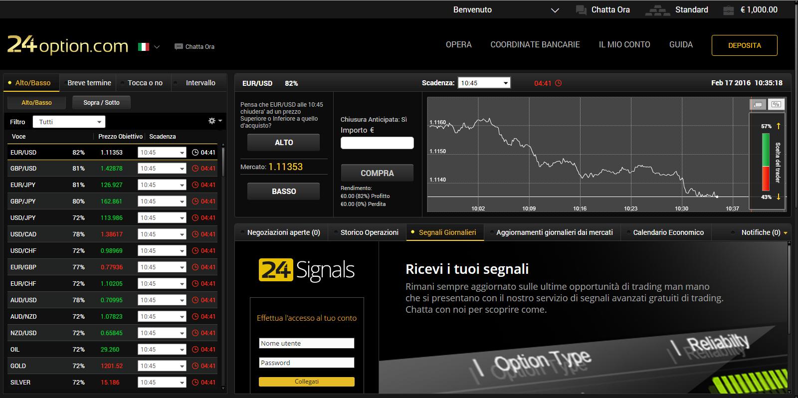 La schermata iniziale della piattaforma 24option
