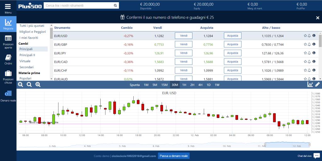Screenshot della piattaforma di negoziazione Plus500 versione Web Trader