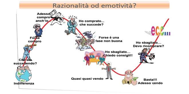 emotivita-investimento