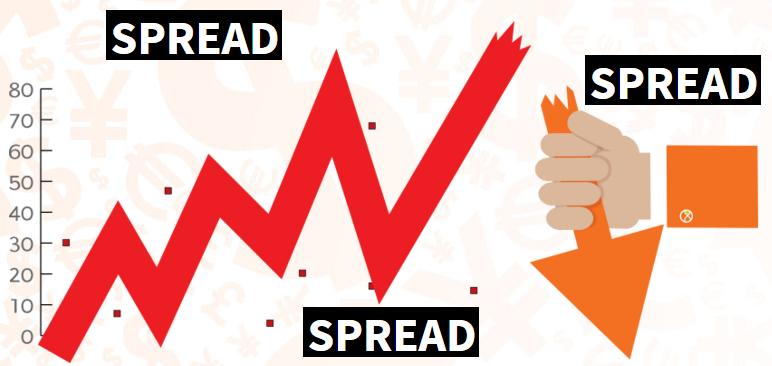 broker-forex-con-spread-bassi