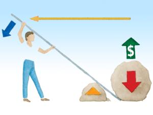 trading leva finanziaria forex