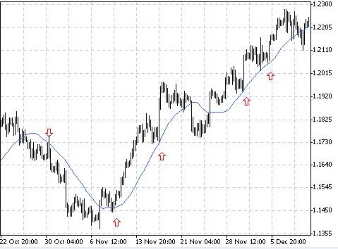 investimenti forex scalping swing trading