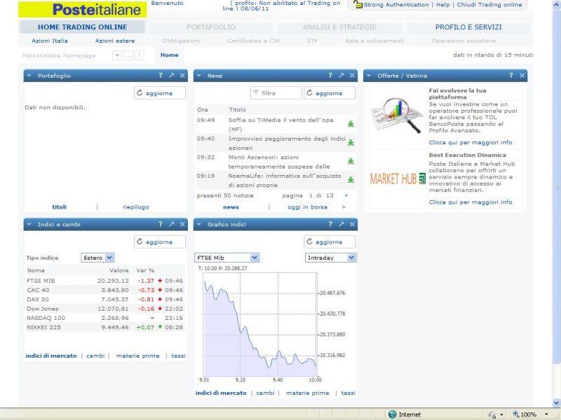 Trading online Bancoposta guida completa