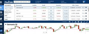 risk management trading online