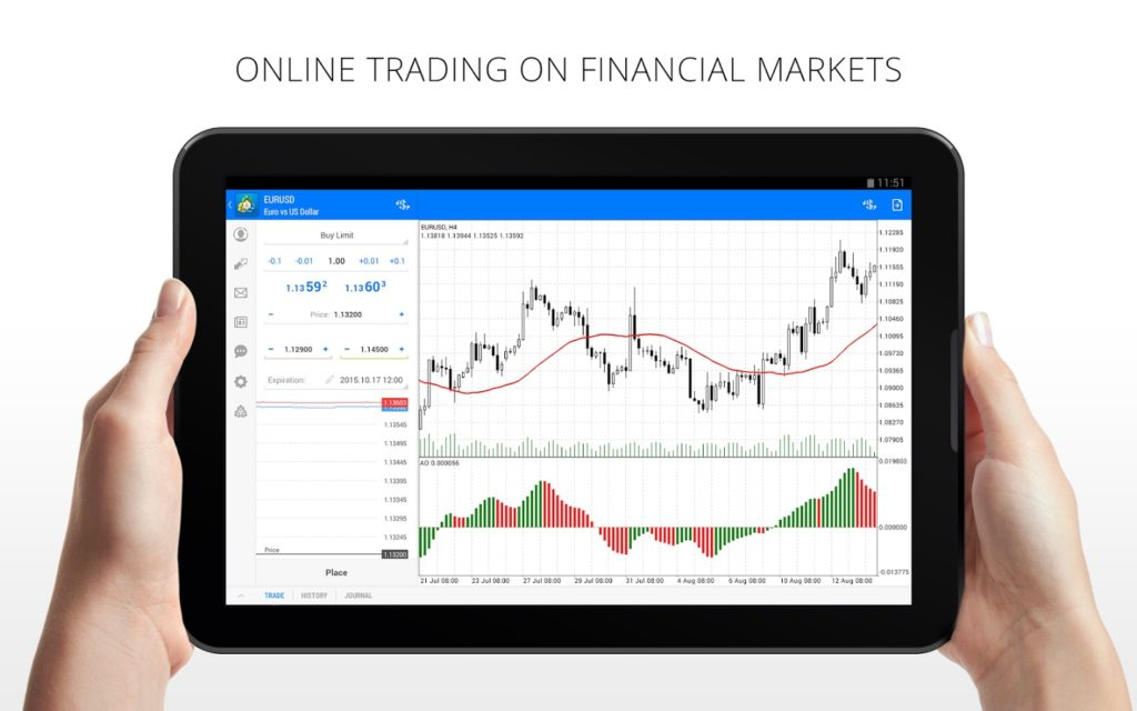 Orari Forex: apertura e chiusura mercati Forex - Valoreazioni.com